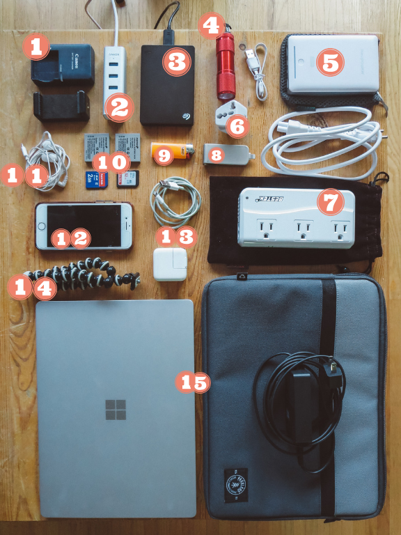 jana meerman packing flatlay electronics